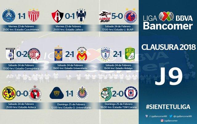 resultados jornada 9 clausura 2018 liga mx
