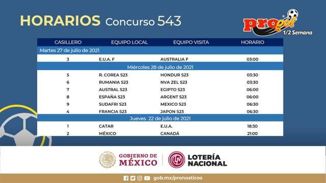 Horarios partidos Progol Media Semana del concurso 543 – Partidos del Martes 27 al Jueves 29 de Julio del 2021