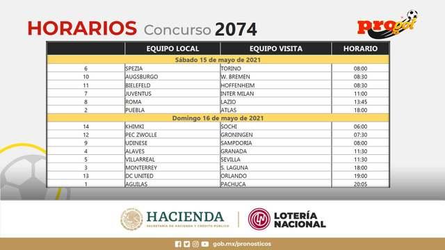 Horarios partidos Progol del concurso 2074 – Partidos del Sábado 15 al Domingo 16 de Mayo del 2021
