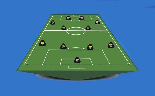 Alineación probable Necaxa vs Pumas – J14 – Guardianes 2021