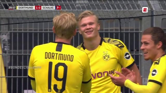 Primer gol post-pandemia de Haaland del Borussia Dortmund (Imperdible el festejo sin contacto) (Video)