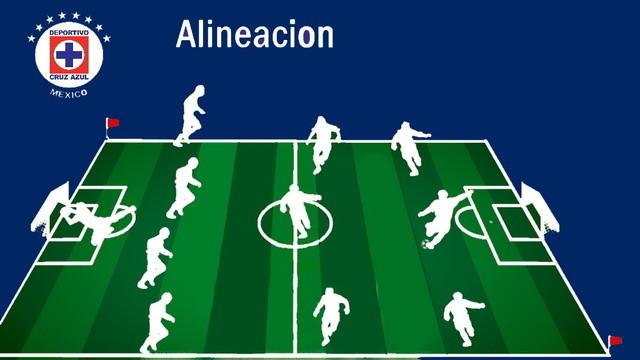 Alineación Cruz Azul vs León – J3 – Guard1nes 2020