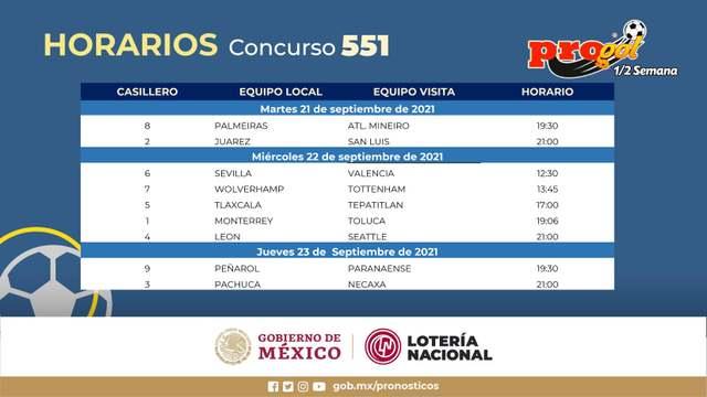 Horarios partidos Progol Media Semana del concurso 551 – Partidos del Martes 21 al Jueves 23 de Septiembre del 2021