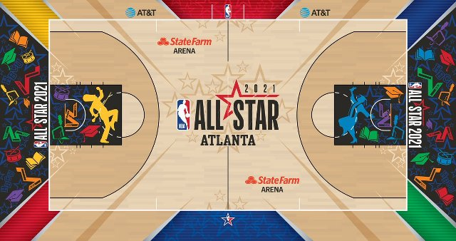 Team LeBron vs Team Durant en Vivo – NBA All Star Game – Domingo 7 de Marzo del 2021
