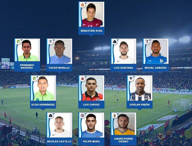 Once ideal de la Jornada 8 del Torneo de Clausura 2018 de la Liga MX