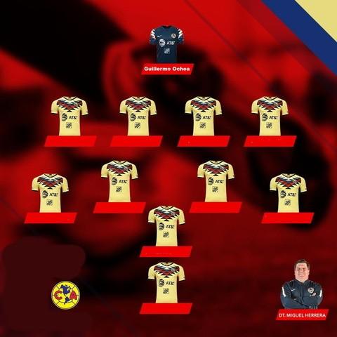 Alineación probable del América para la liguilla del Apertura 2019