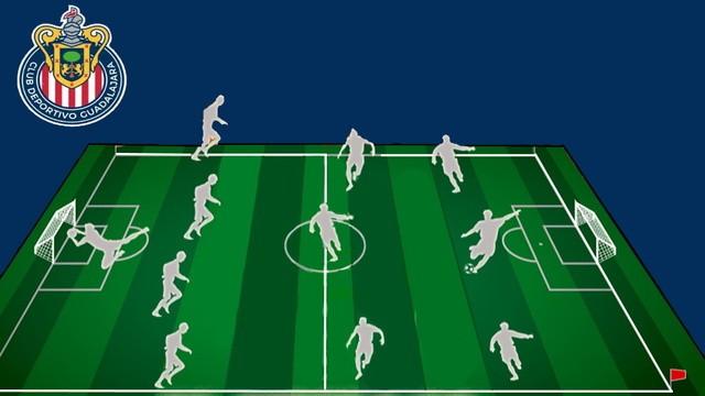 Alineación probable de Chivas vs FC Juarez – J4- Guardianes 2020