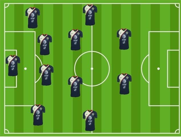 Alineación probable Toluca vs América – J15 Clausura 2019