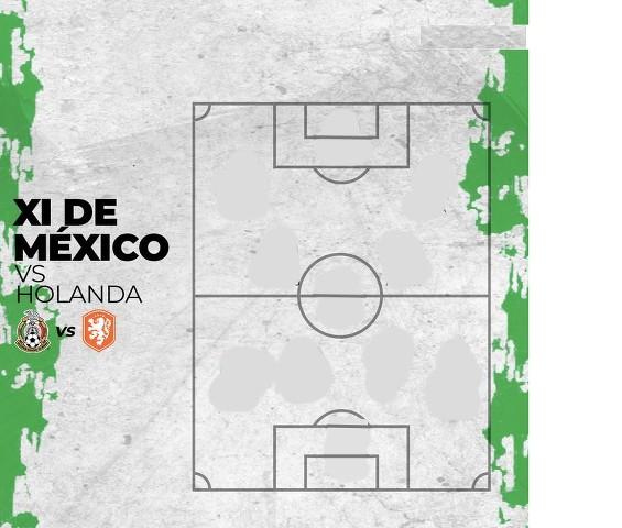 Alineaciones de México vs Holanda  – Partido Amistoso 2020