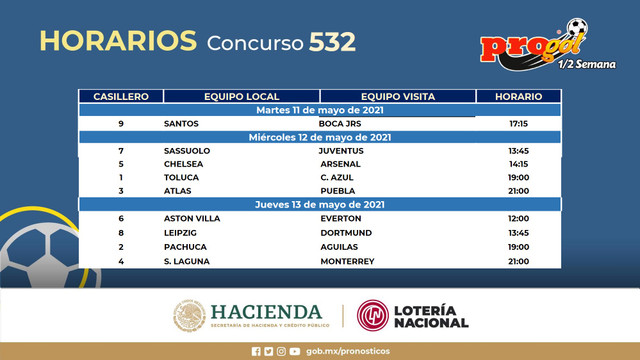 Horarios partidos Progol Media Semana del concurso 532 – Partidos del Martes 11 al Jueves 13 de Mayo del 2021