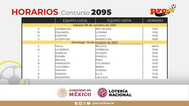Horarios partidos Progol del concurso 2095 – Partidos del Sábado 9 al Domingo 10 de Octubre del 2021