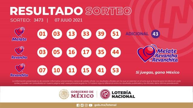 Resultados Melate, Melate Revancha y Revanchita No. 3473 del Sorteo Celebrado el Miércoles 7 de Julio del 2021