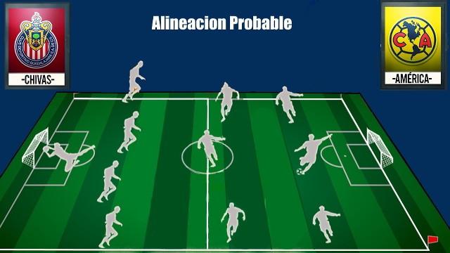 Alineación probable de Chivas vs  América – Liguilla Guardianes 2020