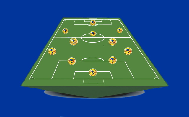 Alineación Probable América vs León – Jornada 10- Guardianes 2021