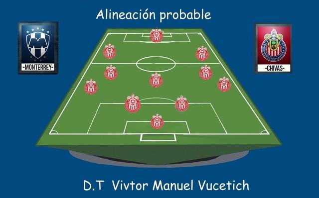 Alineación probable de Chivas vs Monterrey – J12 – Guardianes 2021