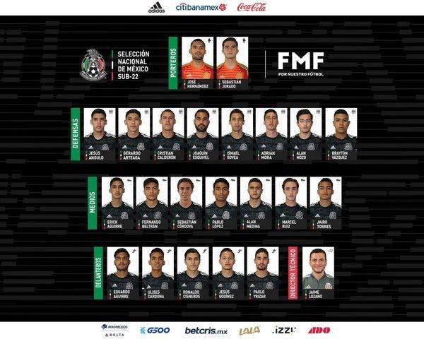 Convocados del la Selección Mexicana para el torneo Esperanzas de Toulon