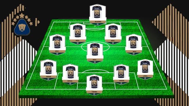 Alineación probable de Pumas vs Atletico San Luis  – J1 – Apertura 2019
