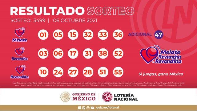 Resultados Melate, Melate Revancha y Revanchita No. 3499 del Sorteo Celebrado el Miércoles 6 de Octubre del 2021