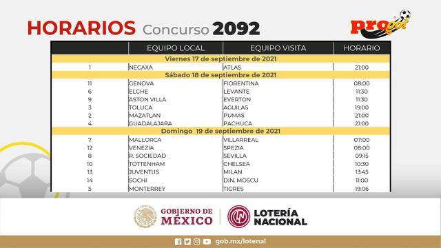 Horarios partidos Progol del concurso 2092 – Partidos del Viernes 17 al Domingo 19 de Septiembre del 2021