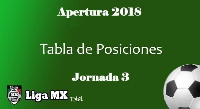 Tabla de Posiciones Liga MX de la Jornada 3 del Torneo de Apertura 2018