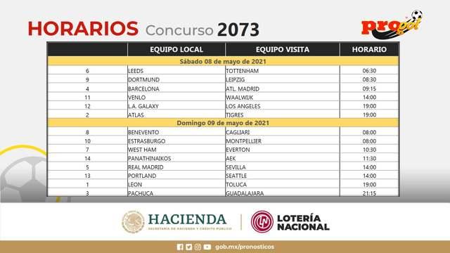Horarios partidos Progol del concurso 2073 – Partidos del Sábado 8 al Domingo 9 de Mayo del 2021