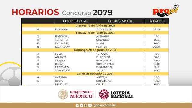 Horarios partidos Progol del concurso 2079 – Partidos del Viernes 18 al Lunes 21 de Junio del 2021
