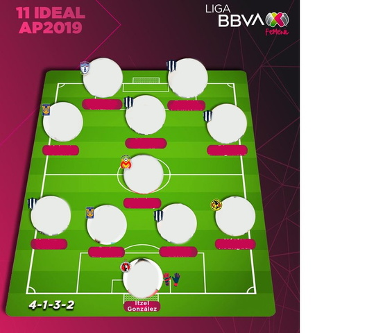 11 ideal de Liga MX Femenil del Apertura 2019