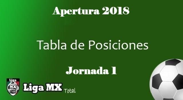 Tabla de Posiciones Liga MX de la Jornada 1 del Torneo de Apertura 2018