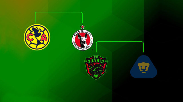 Fecha y Horario de las Semifinales de la Copa MX