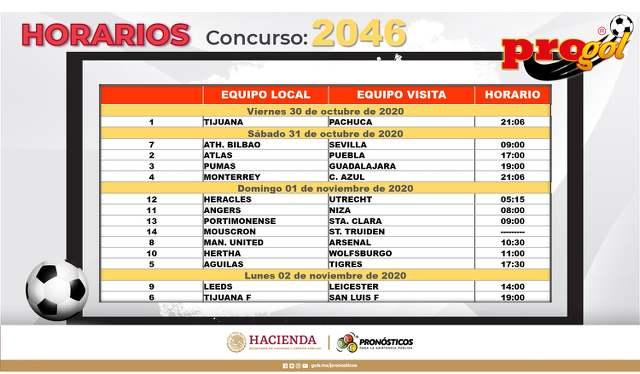 Horarios partidos Progol del concurso 2046 – Partidos del Viernes 30 de Octubre al Lunes 2 de Noviembre del 2020
