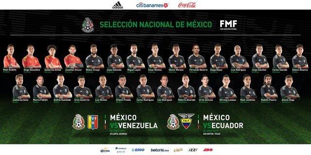 Convocatoria preliminar de la Selección Mexicana para la Copa de Oro 2019
