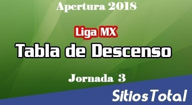 Tabla del Descenso Liga MX hasta la Jornada 3 del Apertura 2018