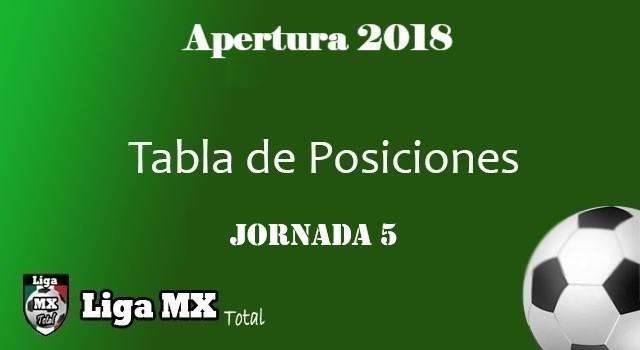 Tabla de Posiciones Liga MX de la Jornada 5 del Torneo de Apertura 2018