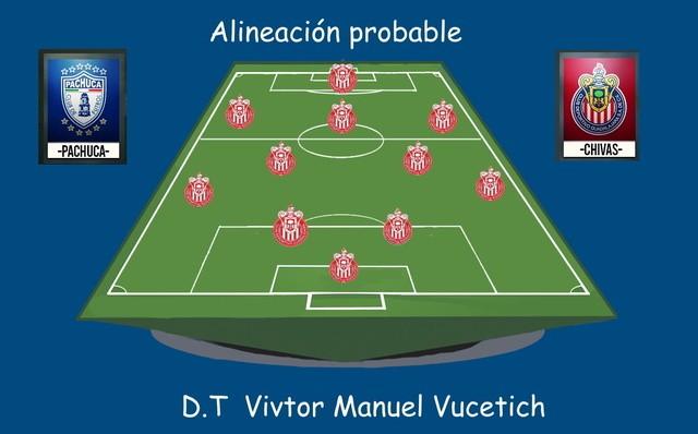 Alineación probable de Chivas vs Pachuca – Repechaje – Guardianes 2021
