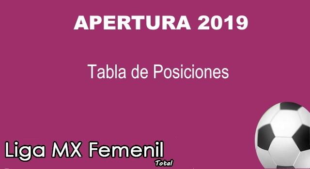 Tabla de Posiciones Liga MX Femenil de la Jornada 6 del Torneo de Apertura 2019