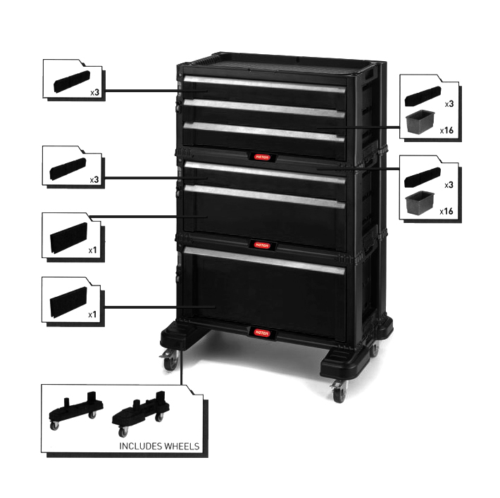 WHEELED LARGE CAPACITY TOOL CHEST. PROFESSIONAL Keter TOOL CHEST SYSTEM