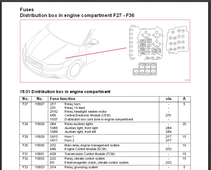 Volvo Vida 2014 D   Volvo Ewd 2014 D Workshop Manual   Wiring Diagram