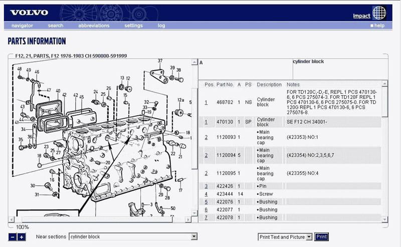 volvo service manual fe6 fe7 fh fh12 fh16 fh565 fl fl10