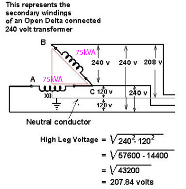 open delta transformer bank wiring diagram computing short circuit current of open delta 3 phase transformers  open delta 3 phase transformers