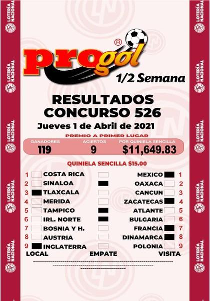 Resultados Progol Media Semana concurso 526 - Partidos del Martes 30 al Miércoles 31 de Marzo del 2021