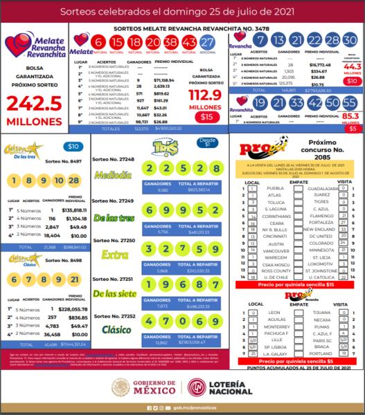 Mascarilla resultados Tris (27248, 27249, 27250, 27251 y 27252), Chispazo (8497 y 8498), Melate, Melate Revancha y Revanchita No. 3478 de los Sorteos Celebrados el Domingo 25 de Julio del 2021
