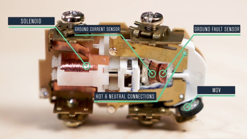 Protection - Gfci Contacts With Two Solenoids