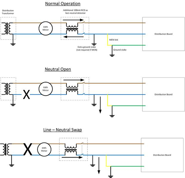 Open Service Neutral GFCI/RCD Detector - Electrical - DIY Chatroom on piping diagram, starter diagram, welding diagram, battery diagram, shields diagram, fuel line diagram, rigging diagram, disconnect switch diagram,