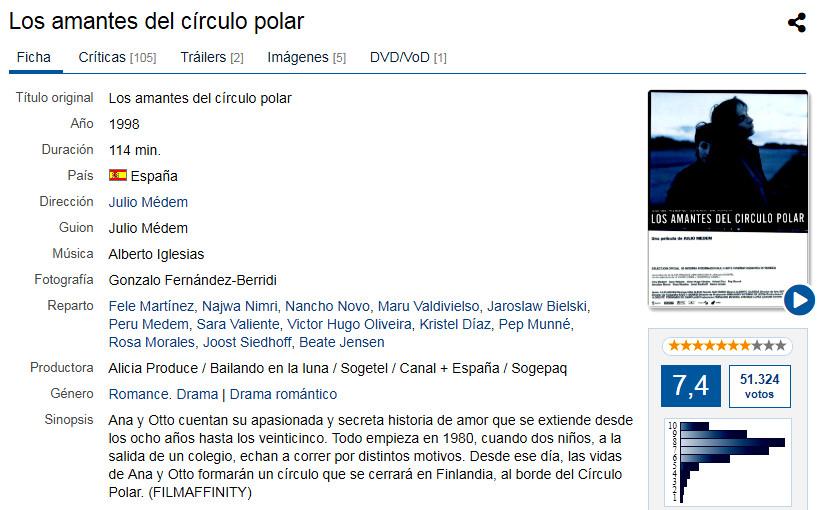 0uPJsg - Los amantes del círculo polar | 1998 | Romance. Drama | WEB-DL 1080p | castellano DD5.1 | 4,6 GB