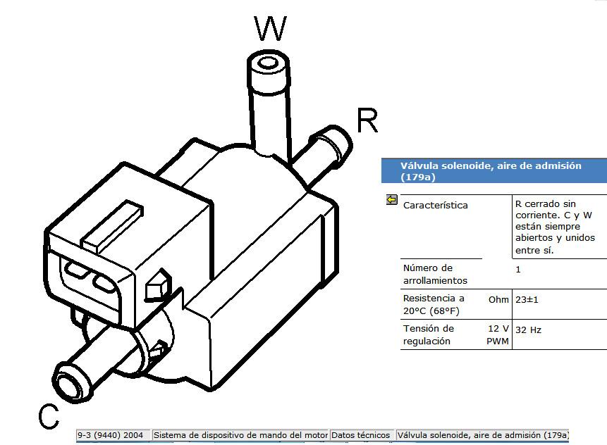 Miraculous Saab Trionic Wiring Diagram Wiring Diagram Data Schema Wiring 101 Mentrastrewellnesstrialsorg