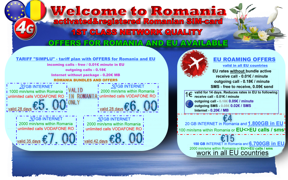 Details about New! Romania EU Vodafone SIM card activated internet micro  nano EUROPE