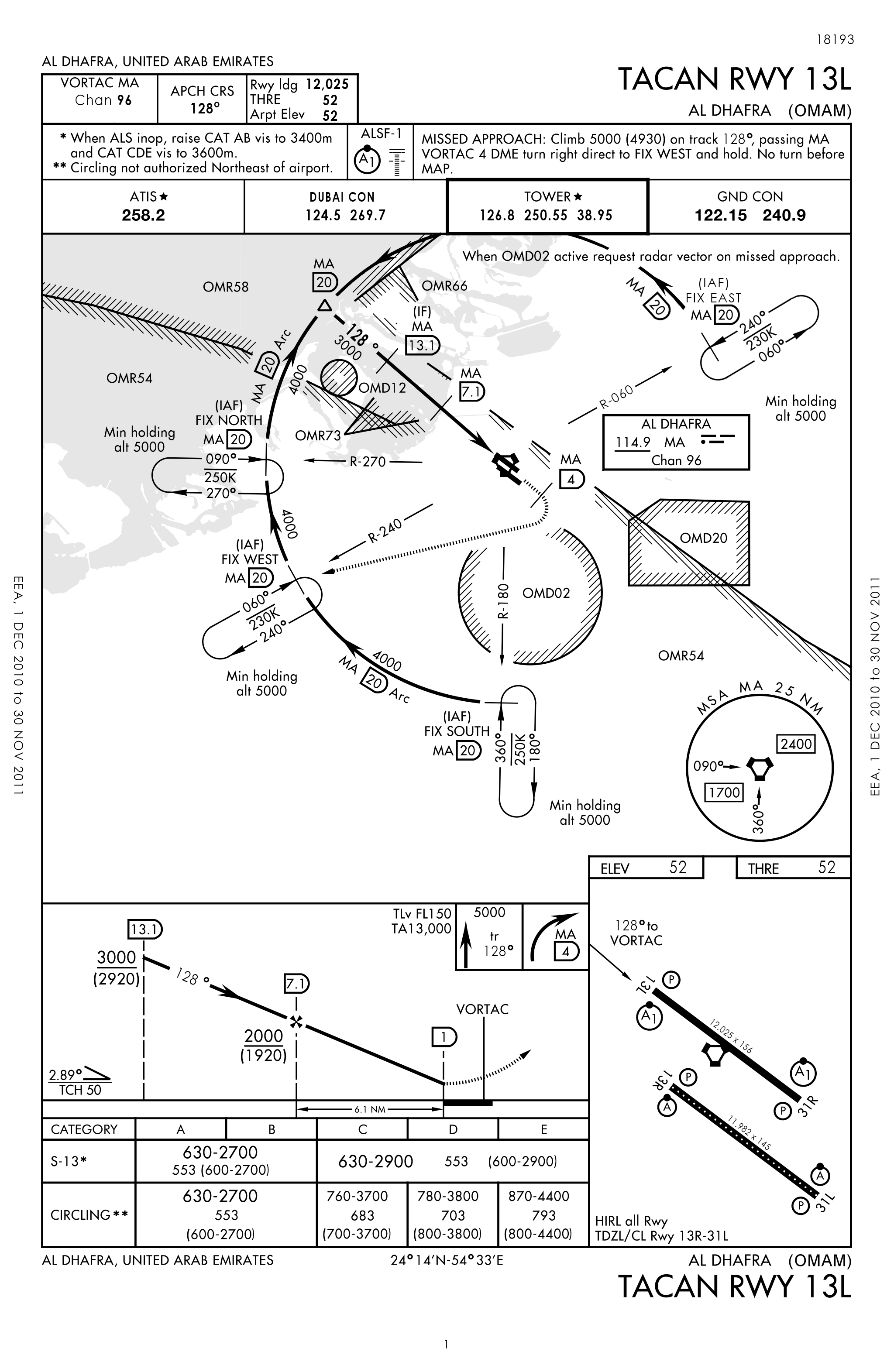 476 vfg flight info pubs - page 3
